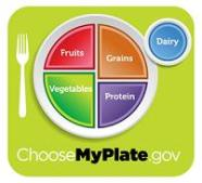 Half Plate Rule