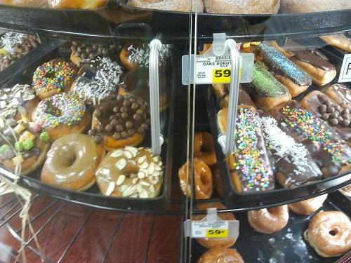 Unhealthy Diet Habits